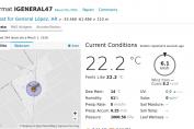 Los datos de la estación meteorológica de Bomberos, al alcance de todos